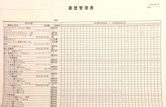 縮小薬歴管理表20140422p1.jpg