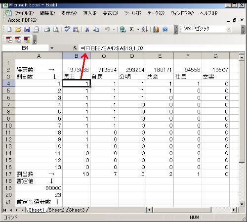 dontosiki200909.jpg