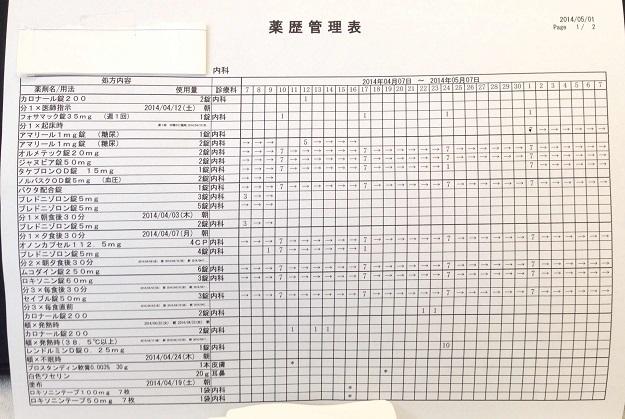縮小薬歴管理表201405011.jpg
